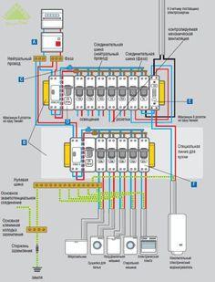 Схема распределительного щита для монтажа проводки своими руками