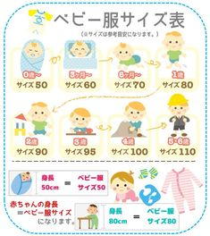Twitter : この目安めちゃ分かりやすい♡♡ Baby Clothes Sizes, Baby Clothes Quilt, Baby Information, Baby Kostüm, Baby Schedule, Chibi, Kids Boxing, Baby Costumes, Raising Kids