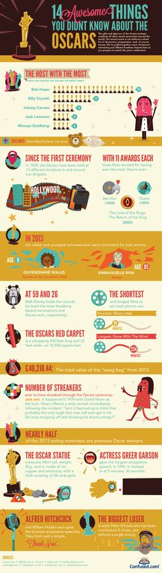 14 awesome things you didn't know about the oscar