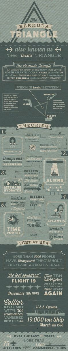 The Bermuda Triangle Infographic on Behance. #northAmerica For more www.thekiwihaslanded.com