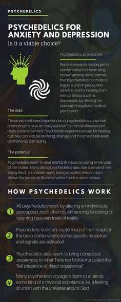 The Usage of Psychedelics for Anxiety, Depression and More - Nirvanic Insights Drug Quotes, Psilocybin Mushroom, Lost In Space, Interesting Information, Medicinal Plants, For Your Health, Mental Illness, Spiritual Quotes