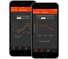Ap allows you to input foods and stress and track what may be causing reactions