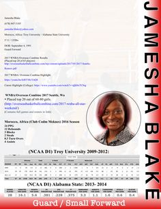 Athletic Resume Template Free Resume Format Templates g5K6V5aP ...