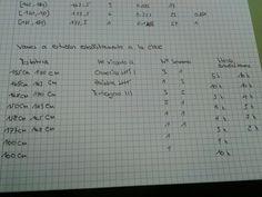 Día 4: Hoy recopilamos varios datos de nuestra clase como nuestras alturas, cuantos hermanos tenemos etc. y lo pusimos en una tabla y con esto practicamos la estadística haciendo 4 tablas de cada dato.