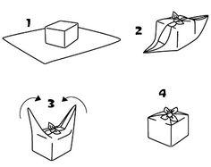 Furoshiki lart de lemballage japonais Plus Furoshiki Bag, Tea Box, Business For Kids, Zero Waste, Christmas Time, Wraps, Paper Crafts, Gift Wrapping, Packaging