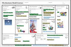Disney Business Model