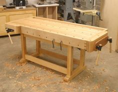 Woodworking Bench : Woodworking Risk Management Proper Method To Avoid ...
