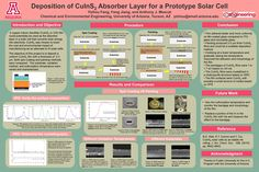 GPSC Student Showcase 2011: Deposition of CuInS₂ Absorber Layer for a Prototype Solar Cell
