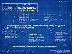 Blueprint for Building the Perfect RT by via Social Media Cheat Sheet, Social Media Digital Marketing, Social Web, Online Marketing, Social Media Advantages, Social Media Tips, Twitter For Business, Business Tips, Media Communication