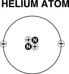 how to draw a bohr model chorine