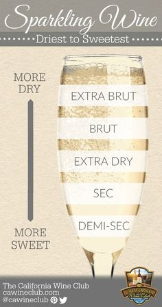 How sweet is your #champagne? Find a bottle of #bubbly to suit those choosey tastebuds.