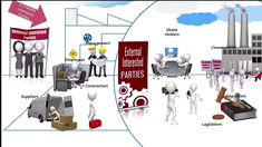 ISO 45001 Clause 4 Context of the Organization - YouTube