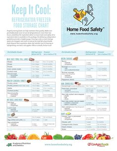 equip your kitchen food safety house hold hints pinterest