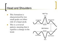 Technical analysis ppt Japanese Bar, The Golden Mean, Relative Strength Index, Candlestick Chart, Standard Deviation, Moving Average, Head & Shoulders, Technical Analysis, Bar Chart