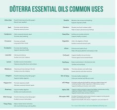 dōTERRA Essential Oils Common Uses