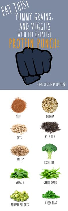 Protein isn't just found in meat, nor are soy, beans, and legumes the only options for plant-based eaters. Here are 10 common grains and vegetables packed with protein to provide you with a full spectrum of amino acids from nature's finest foods. Vegan Protein Sources, Protein Foods, High Protein, Vegan Nutrition, Health And Nutrition, Vegetarian Lifestyle, Vegan Vegetarian, Whole Food Recipes, Healthy Recipes