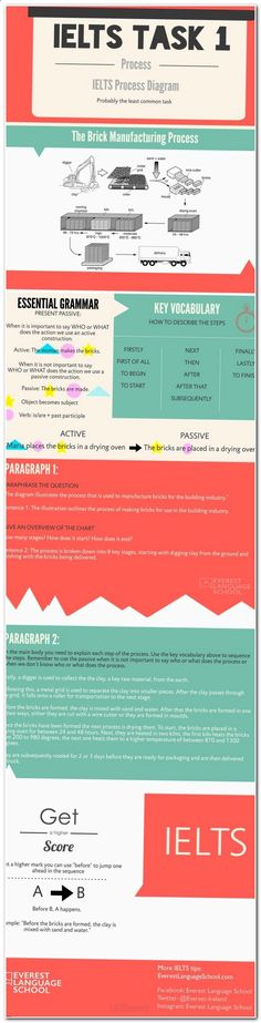 The 25 best Writing a persuasive essay images on Pinterest