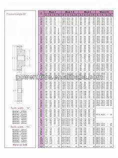 Engranes rectos/engranajes helicoidales/piñones