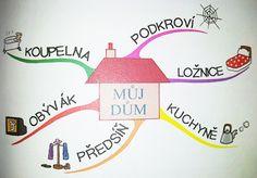 Personal Care, Petra, School, Self Care, Personal Hygiene