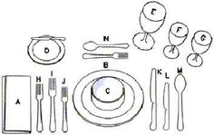 Formal Table Setting  A=napkin  B=service plate  C=soup bowl on plate  D=bread/butter plate w/ knife  E=water glass  F=white wine  G=red wine  H=fish fork  I=dinner fork  J=salad fork  K=service knife  L=fish knife  M=soup spoon  N=dessert spoon and cake fork  0nlinesterling.com