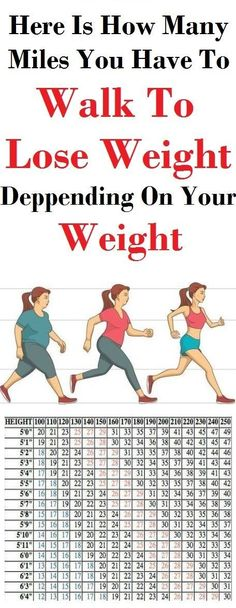 Walking is one of the best exercises you can do today to lose weight. You can lose up to 20 pounds in five months just by walking. #lose20poundsinonemonth