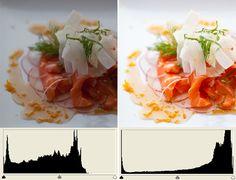 Food Photography Setup – Post Two