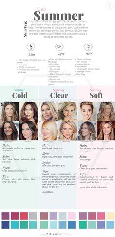 Tipos de piel verano , Tono de piel verano , Verano tono de piel , Mujer verano tipo de piel , Verano piel , Piel verano , Colores para piel verano