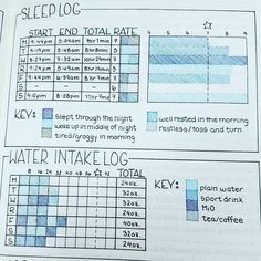 Bullet Journal: 7 Formats That Can Help You Lose Weight | Women's Health