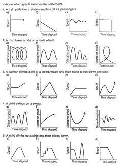 Identifying Qualitative Graphs