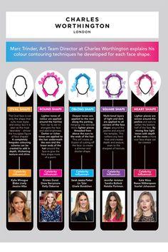 Hair Contouring Balayage UK | Hair | Grazia Daily