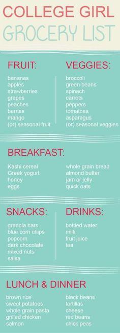 College Girl Grocery List #Food #Drink