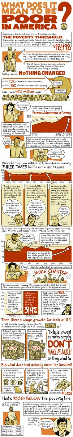 I love how well a comics style can translate to effective info design. Info design is pretty crucial to comics, imo. (Infograph on Poverty in America by http://andywarnercomics.tumblr.com/ )