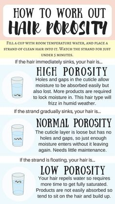 How to know your hair type, hair texture and hair porosity