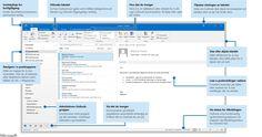 Bruk denne hurtigstartveiledningen for å lære det grunnleggende om Outlook2016.