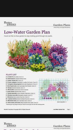 Low water garden – Garden Design ideas - How to Make Gardening Plantas Indoor, Flower Garden Plans, Flowers Garden, Garden Landscape Design, Landscape Pics, Landscape Edging, Garden Cottage, Lawn And Garden, Garden Water
