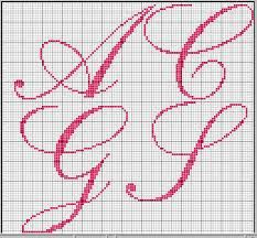 Risultati immagini per punto erba alfabeto Math, Alphabet, Crosses, Crossstitch, Math Resources, Early Math, Mathematics