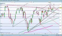 ...Latooscuro Trading  e  Segnali Operativi: DAX grafico giornaliero