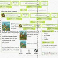 la princesse au Petit Pois : cp : intéressant, les 3 niveaux de lecture ...