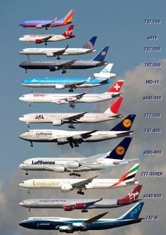 Tipos de aeronaves Commercial Airplanes
