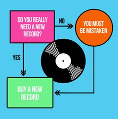 The vinyl buying lifecycle...