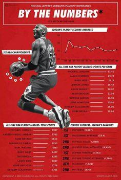 Michael Jordan!