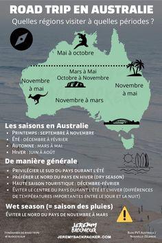 Brisbane, Melbourne, Sydney, Sunshine Coast, Australian Road Trip, High Hopes, Blog Voyage, Good Vibes Only, Van Life