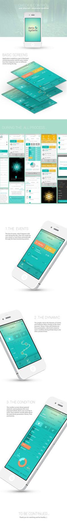 Darta Systems app on App Design Served