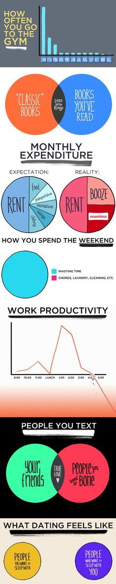 Various graphs about life.