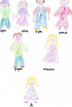 Thema familie -> stamboom