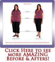 Instantly discover the ideal clothing for your body type! Great resource!