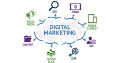 Welcome to your Digital Marketing learning journey! INSTRUCTION What is digital marketing? Digital marketing is advertising del. Digital Marketing Strategy, Digital Marketing Trends, Social Media Marketing, Marketing Strategies, Internet Marketing, Online Marketing, Marketing News, Marketing Tools, Business Marketing