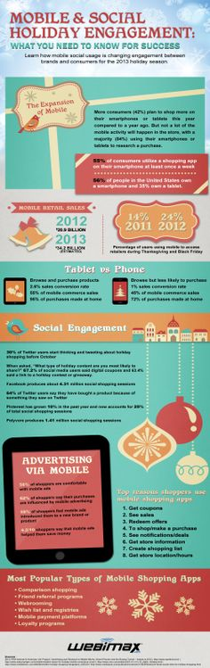 As #mobile continues to expand, it's important for businesses to understand how mobile and social usage is changing engagement between #brands and consumers during the holiday season if they want to be successful. #holidayshopping #brandmanagement
