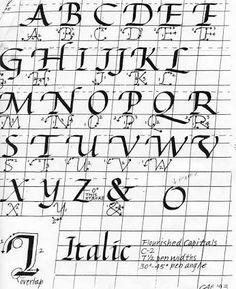 Resultado de imagem para calligraphy exercises to print
