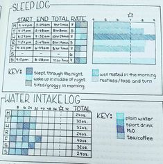 Looking for bullet journal page ideas to try? Here's a list that is guaranteed to inspire your next entry and give more life to your Bujo! List Of Bullet Journal Pages, Bullet Journal Water Tracker, How To Bullet Journal, Bullet Journal Inspo, Bullet Journal Spread, Bullet Journal Layout, Water Journal, Bujo, Bullet Journel